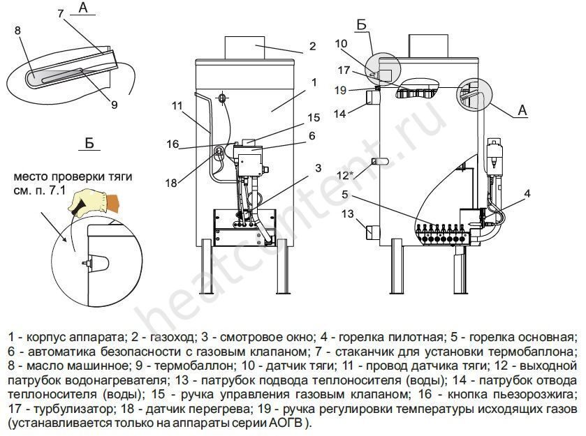 Газовый котел жук схема