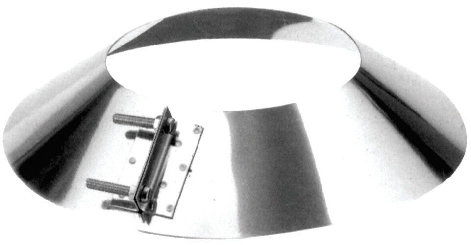 Как сделать фартук для круглой трубы своими руками